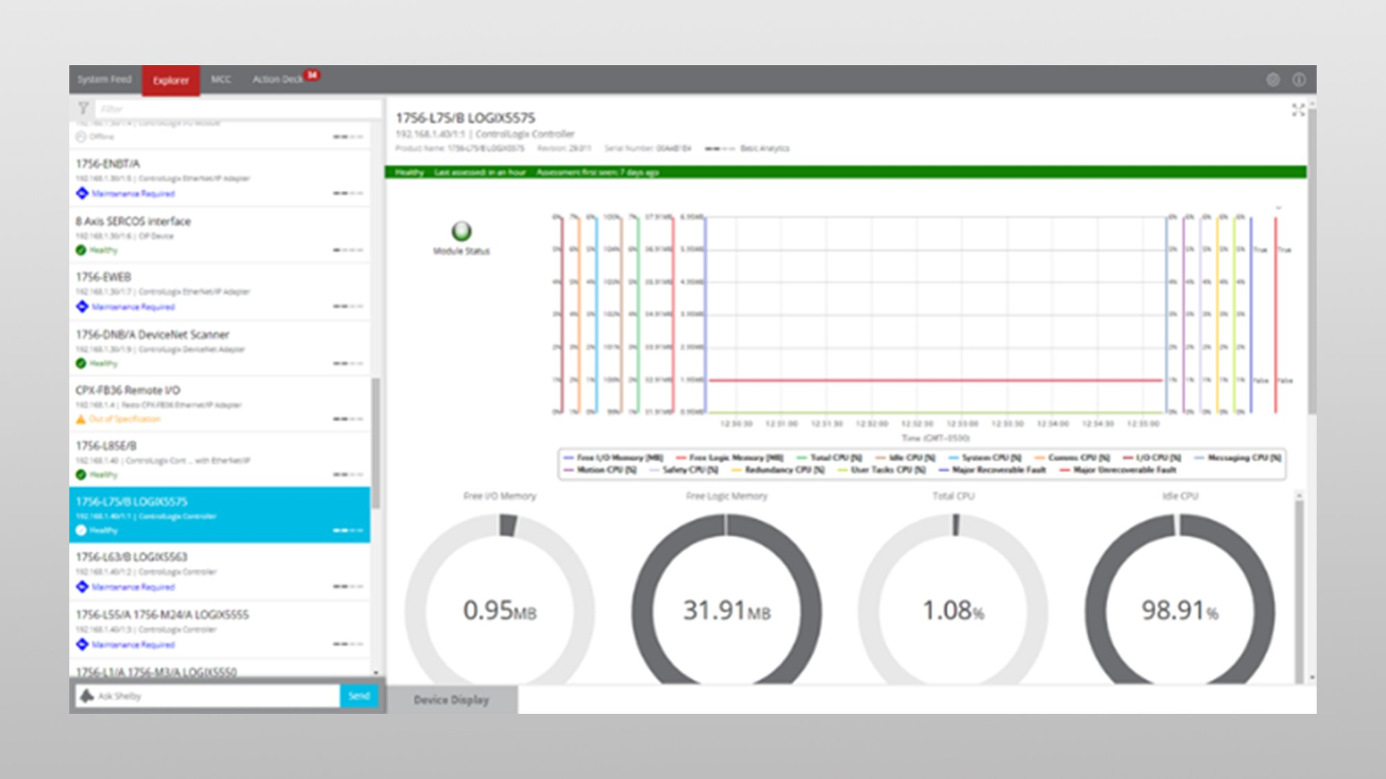 Screen image displaying dashboard with widgets from FactoryTalk Analytics for Devices software