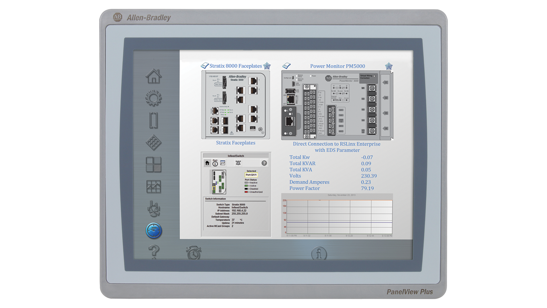 PanelViewPlus7-15in monitor