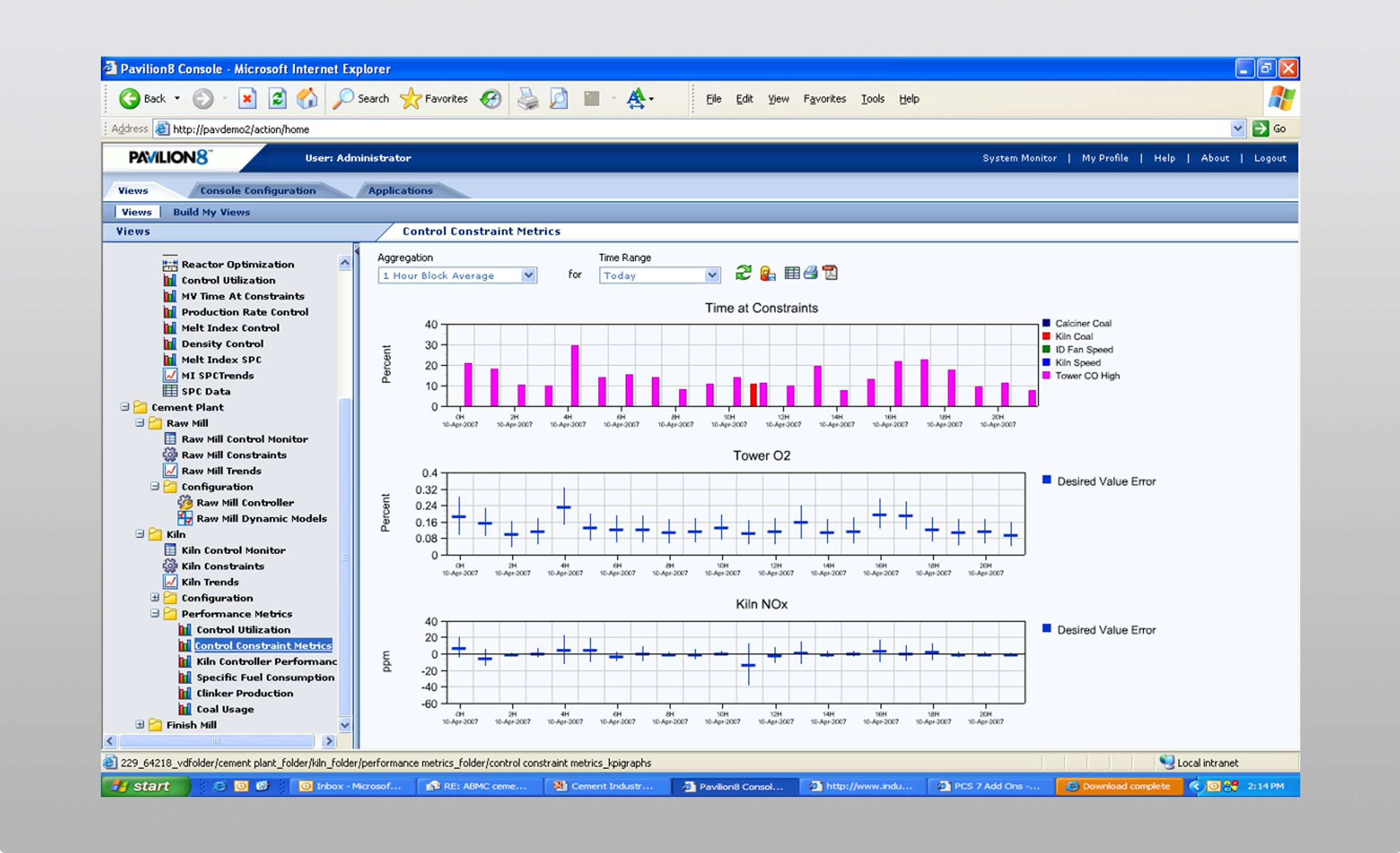 Laptop computer screen showing Rockwell Automation Pavillion8 software graphs