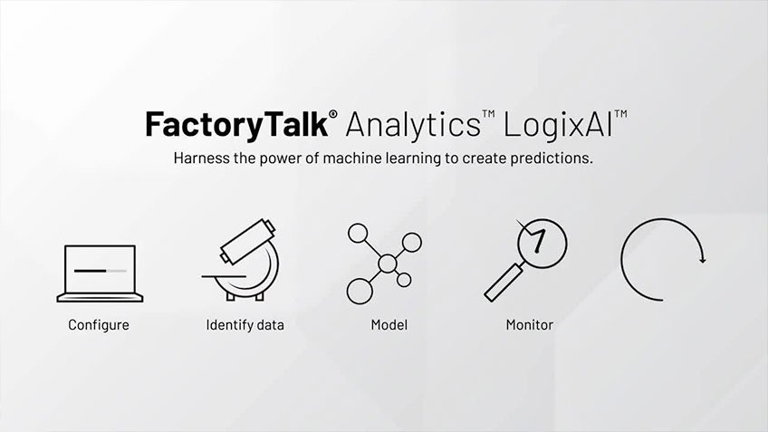 Check out our FactoryTalk Analytics LogixAI module to learn more about how embedded analytics can equip you with predictive insights without a data scientist.