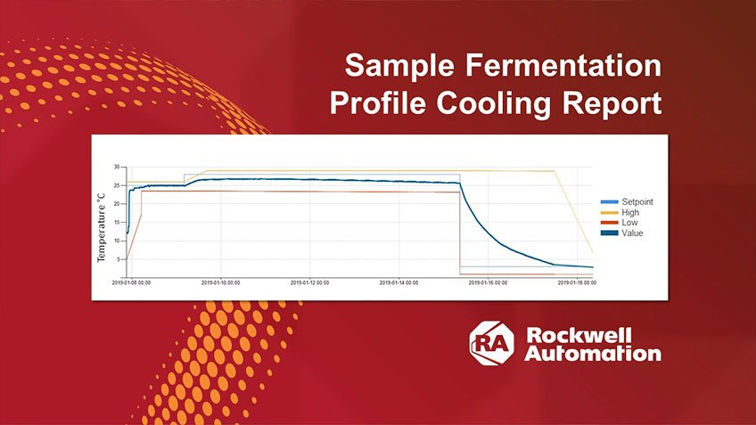 On the left of this chart you see the free rise of heat after yeast is introduced. Temperature is maintained between the high and low setpoint for the duration of fermentation and curves downward when cooling is introduced, slowing down the yeast. If your fermentation profiles are not consistent from brew to brew, analytics can help identify areas for improvement. (Click image to enlarge).