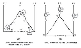 Figure A illustrates how the SCRs per phase are wired inside the delta. Figure B is the connection for line connected.