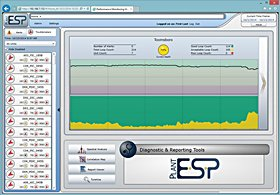 PlantESP software monitors the performance of PID control loops on a plant-wide basis. It identifies performance issues, isolates the associated root-causes, and recommends appropriate corrective actions. [Click to Enlarge]