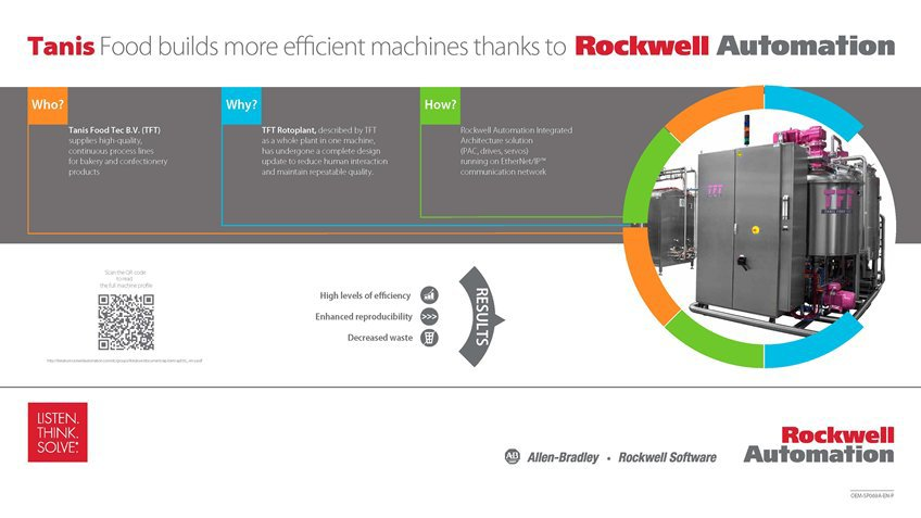 Learn how Tanis Food Tec Builds More Efficient Machines