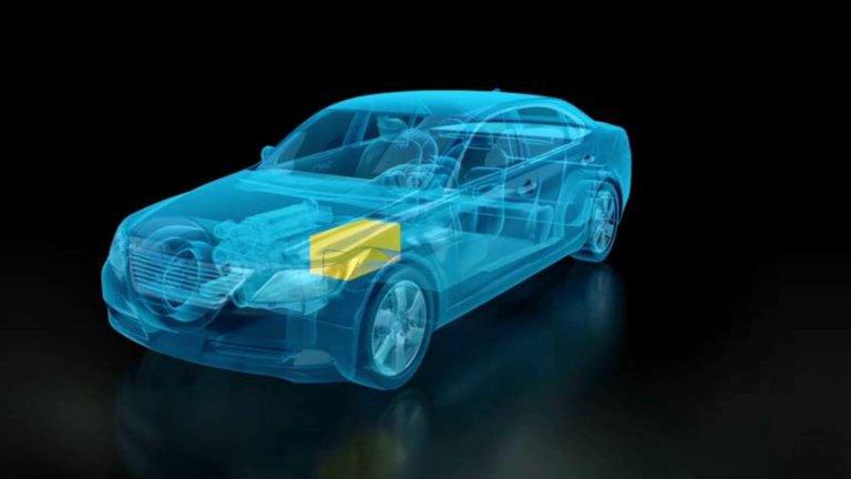 Smart Automotive Manufacturing Rockwell Automation