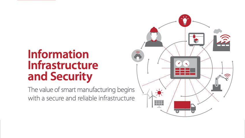 The value of smart manufacturing begins with a secure and reliable infrastructure. Click here to read the Information and Security eBook.