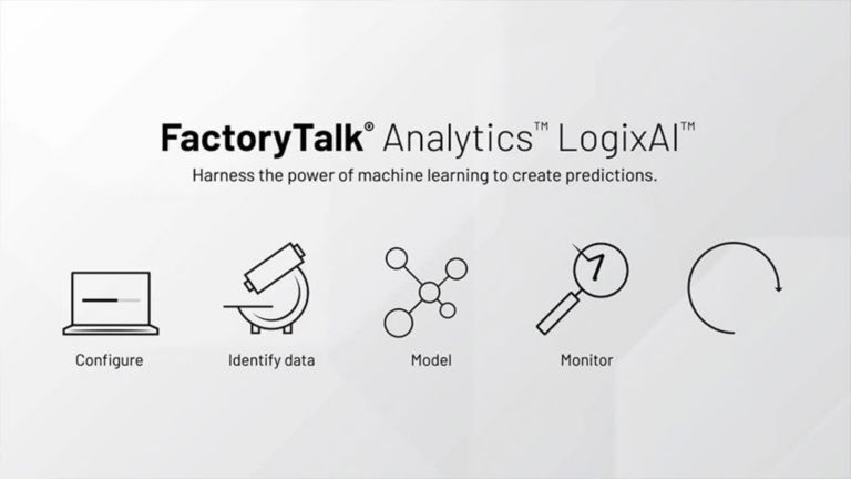 FactoryTalk Analytics LogixAI icons appearing for the software