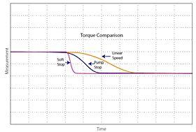 Comparación de pares [HAGA CLIC PARA AUMENTAR EL TAMAÑO]