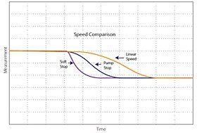 Comparación de velocidades [HAGA CLIC PARA AUMENTAR EL TAMAÑO]